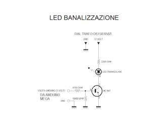 Banalizzazione_LED