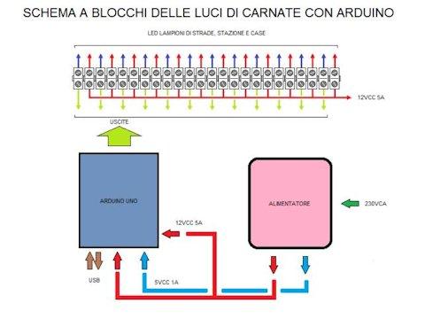Carnat6